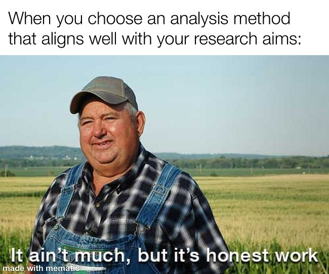 Your qualitative analysis method must align with your research aims