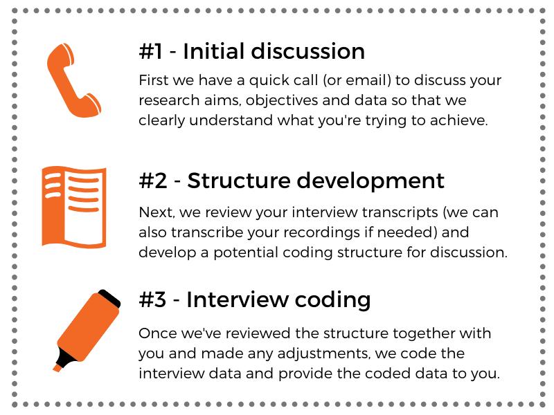 qualitative coding process