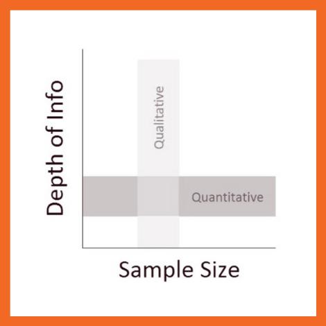 qualitative data analysis vs quantitative data analysis